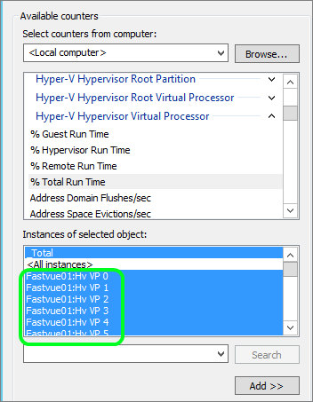 Understanding Hyper-V CPU Usage (Physical and Virtual)