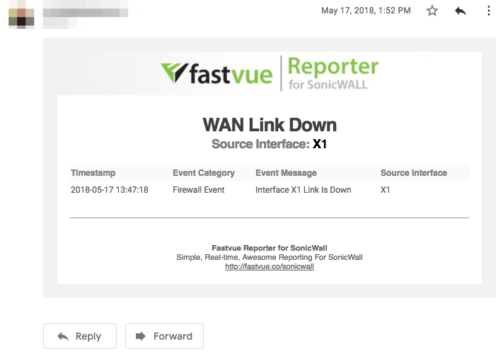 SonicWall WAN Link Down Alert via Email