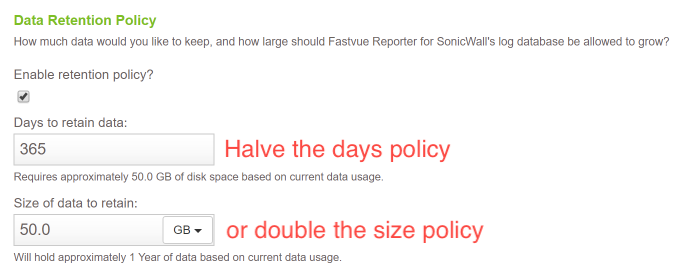 Fastvue Reporter Data Retention Policy
