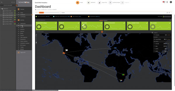 SonicWall Analytics Dashboard