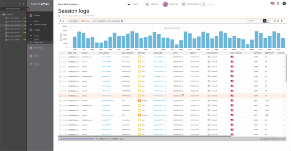 SonicWall Analytics Session Logs