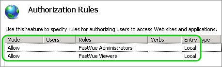 IIS Authorization Rules