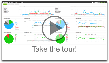 Take the tour - Fastvue Sophos Reporter