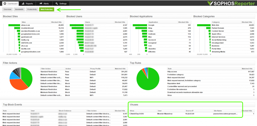Sophos UTM Access Control - Reporting Options