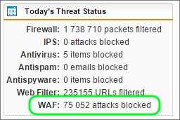How To Remove False Positives in Sophos UTM's Web Application Firewall